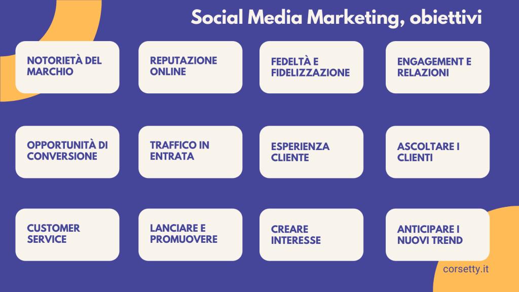 social-media-marketing-obiettivi_corsetty-spora